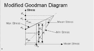 Goodman.png.166c11c5ae2353a0fe70213ef4478998.png